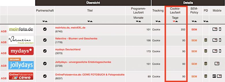 Cookie Laufzeiten einiger Partnerprogramme bei Affili.net