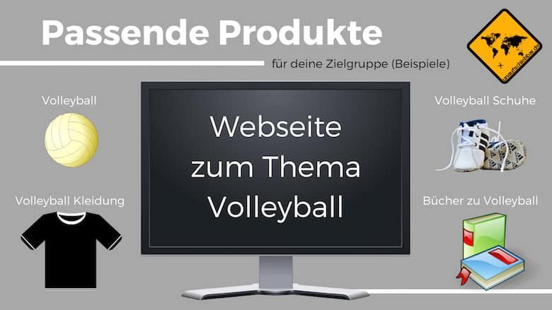 Beispiele zur Produktauswahl für eine Volleyball Webseite