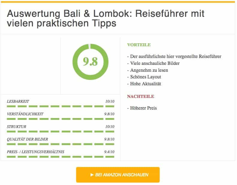 Auswertung Bali und Lombok Reiseführer mit vielen praktischen Tipps