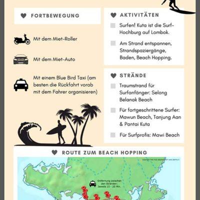 Bali Lombok Rundreise Reiseführer - Tag 16 Kuta Strände