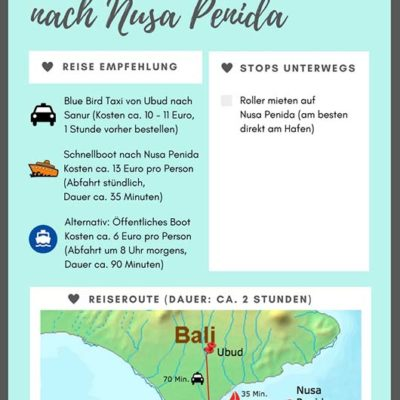 Bali Lombok Rundreise Reiseführer - Ubud nach Nusa Penida