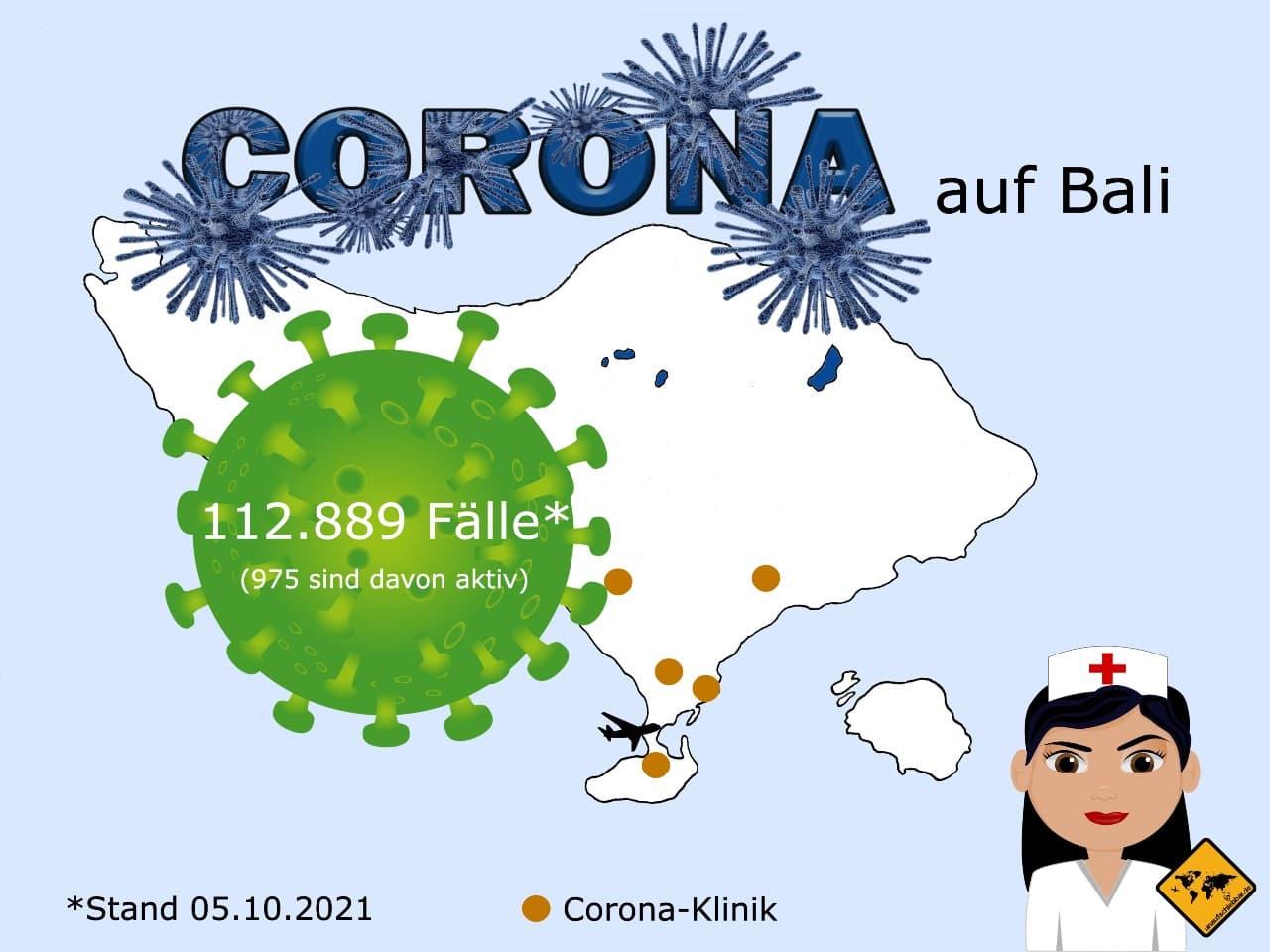 Corona Bali Fälle 05.10.2021