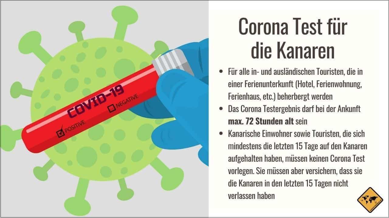 Corona Test Kanaren Urlaub