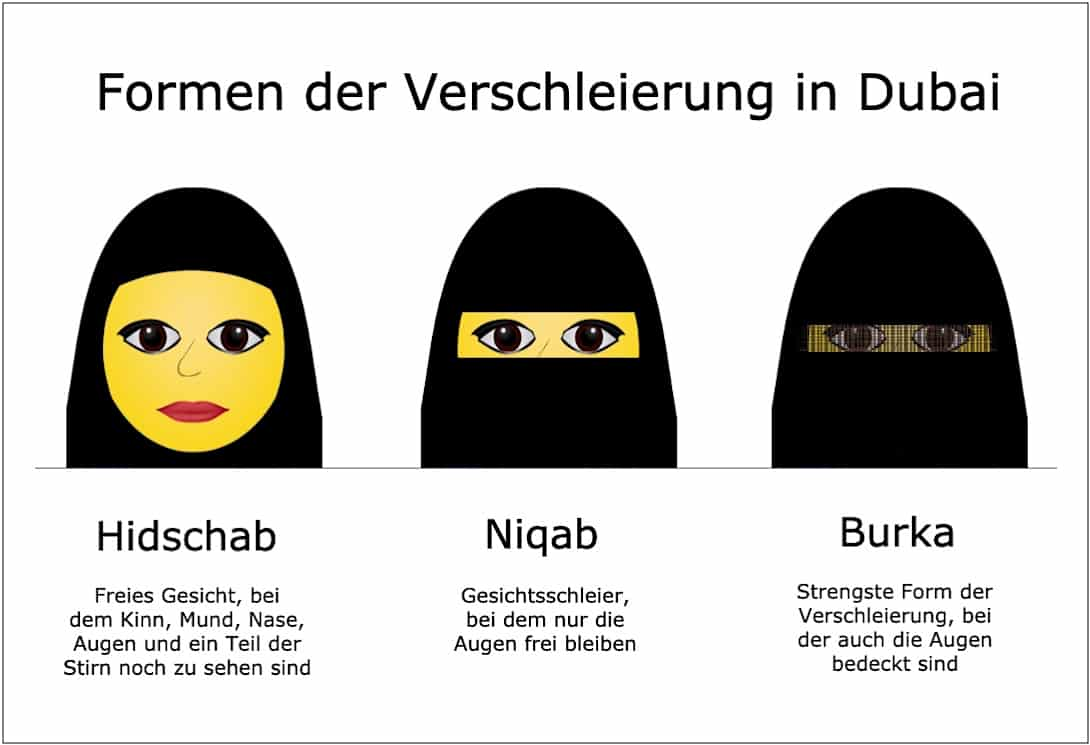 Dubai Kleidung Frauen Verschleierung