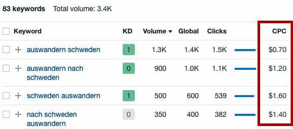 Google Ads Auswandern nach Schweden CPC Digitale Produkte verkaufen