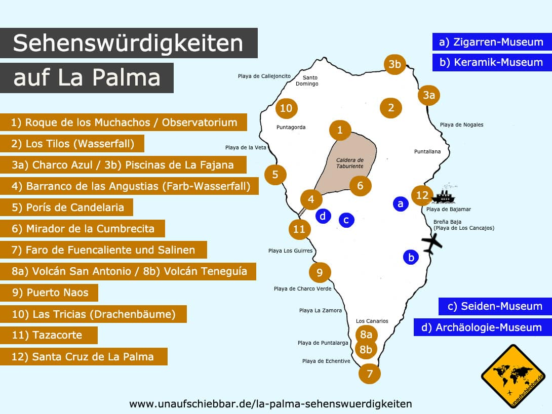 La Palma Sehenswürdigkeiten Karte