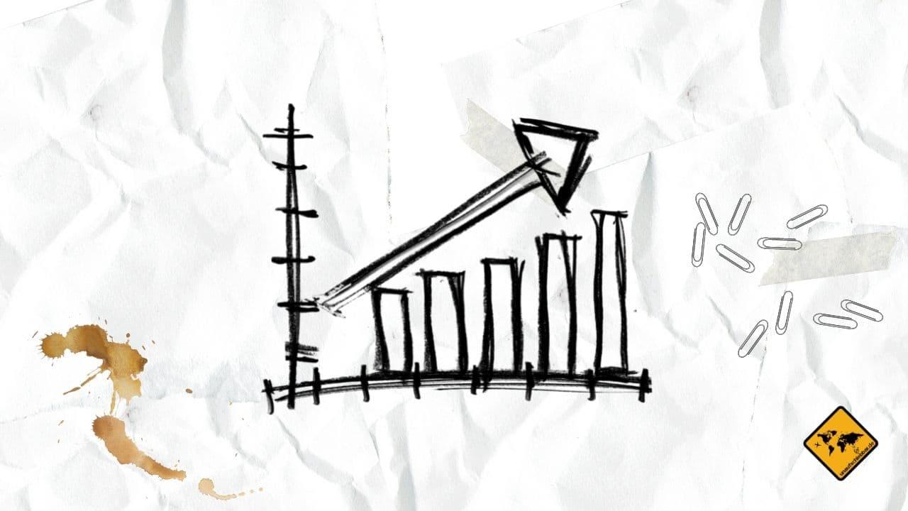 Passives Einkommen ETF Aktien