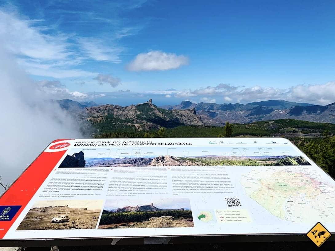 Pozo de las Nieves Informationstafel