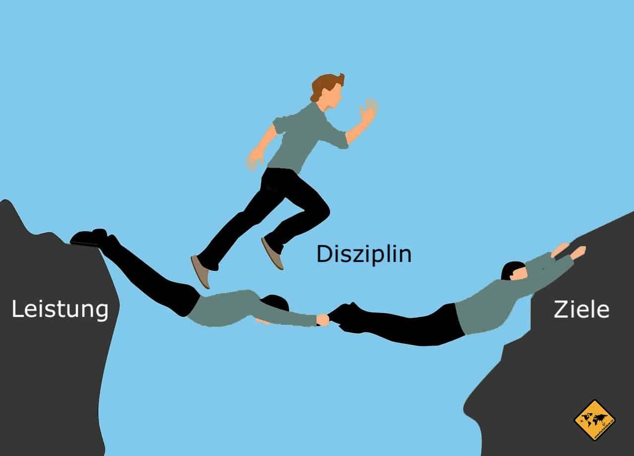 Selbstdisziplin Brücke zwischen Zielen und Leistung