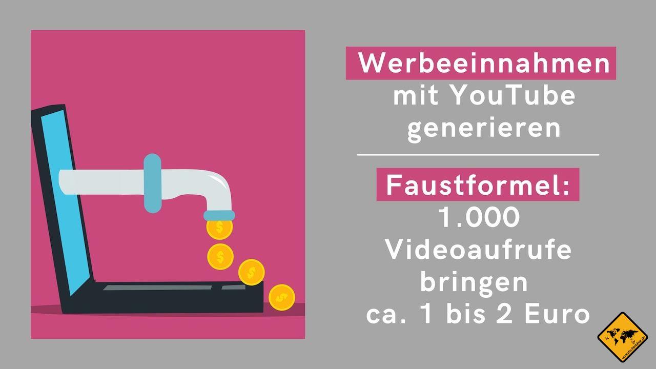 Werbeeinnahmen Faustformel Videos