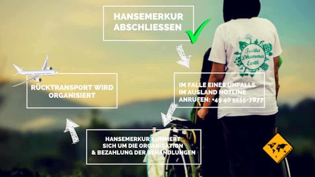 Wie funktioniert Auslandskrankenversicherung HanseMerkur Reisekrankenversicherung
