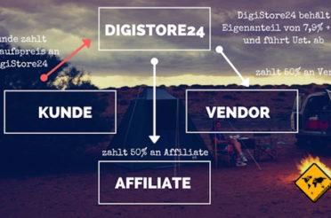 digistore24 Erfahrung – lohnt sich die automatisierte Vertriebslösung?